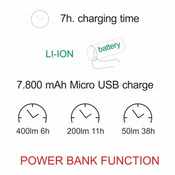 Lanterna a led da 5w, a batteria. IP54, da esterno. Lanterna bianca. Ideale sui tavoli esterni o nei locali per arredamento.